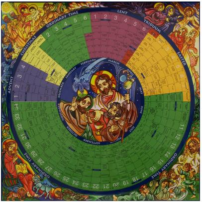 This is the Liturgical Calendar wheel. It shows us the colors and feasts of the various seasons of the Church